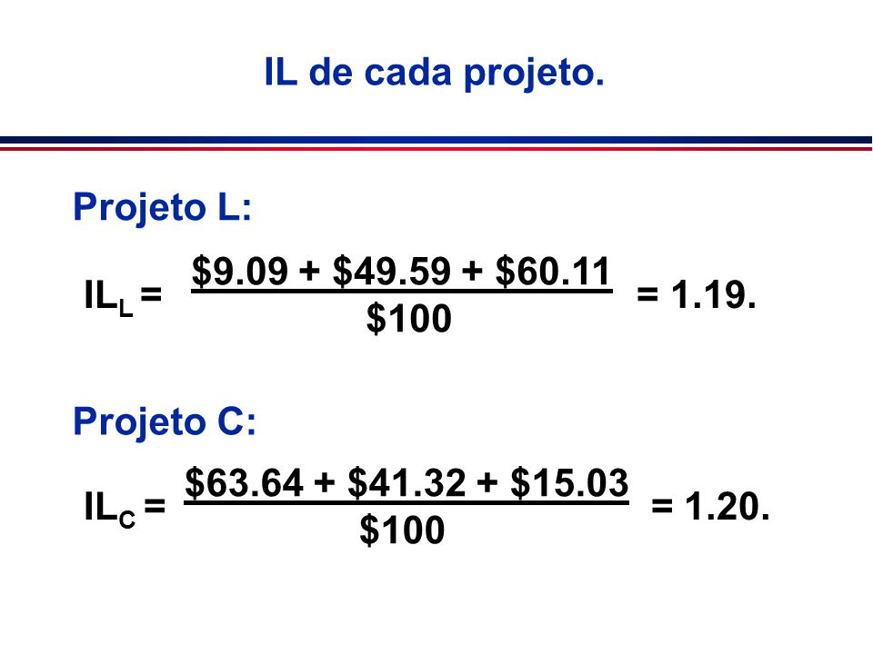 IL de cada projeto. Projeto L: $9.09 + $49.59 + $60.11. $100. ILL = = 1.19.