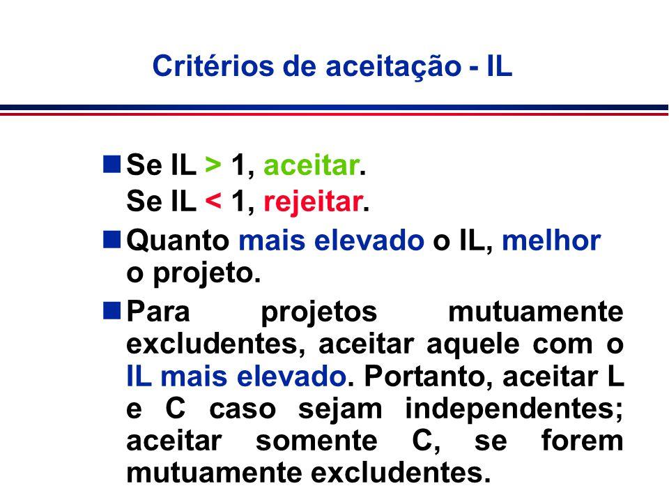 Critérios de aceitação - IL