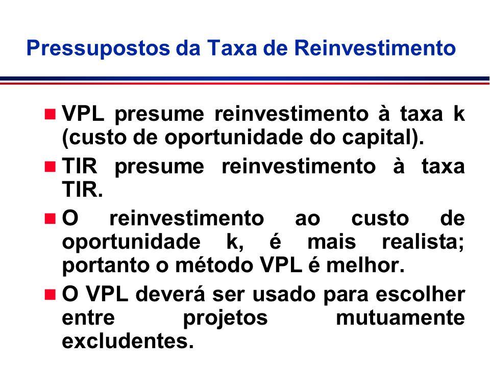Pressupostos da Taxa de Reinvestimento