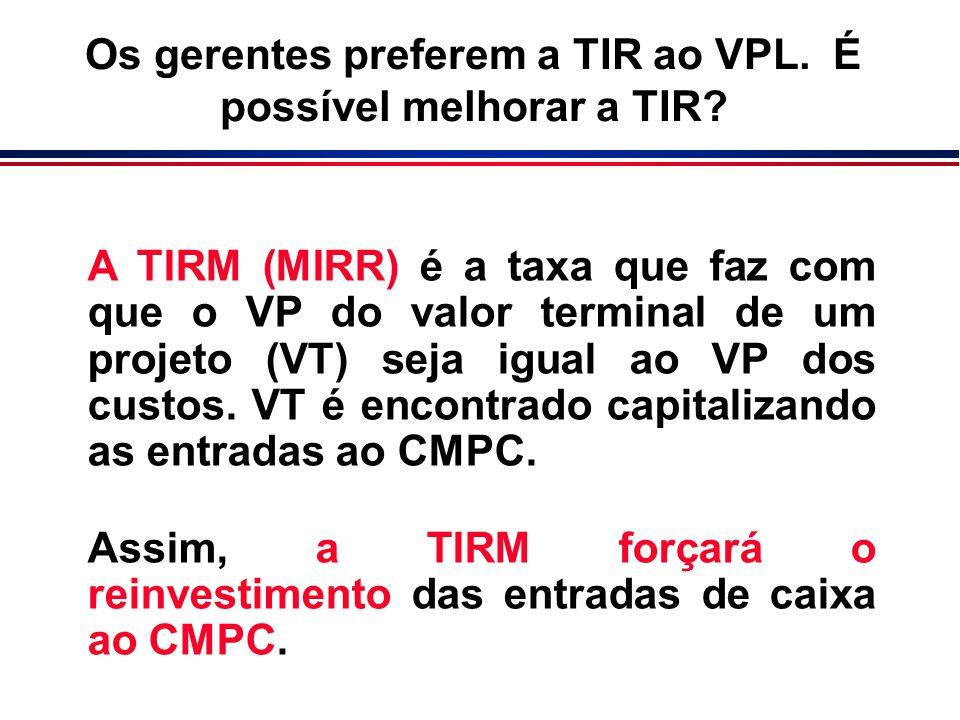 Os gerentes preferem a TIR ao VPL. É possível melhorar a TIR