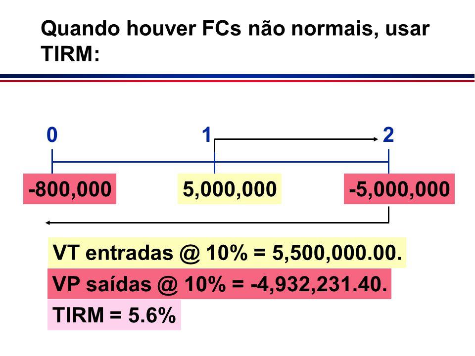 Quando houver FCs não normais, usar TIRM: