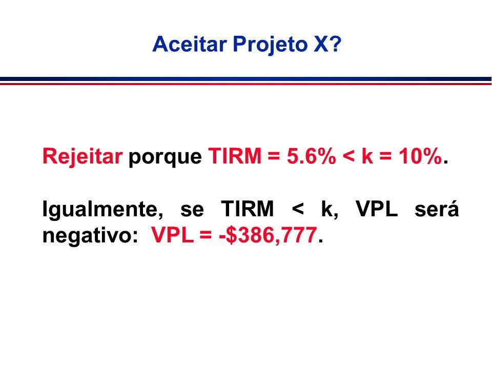 Aceitar Projeto X. Rejeitar porque TIRM = 5.6% < k = 10%.