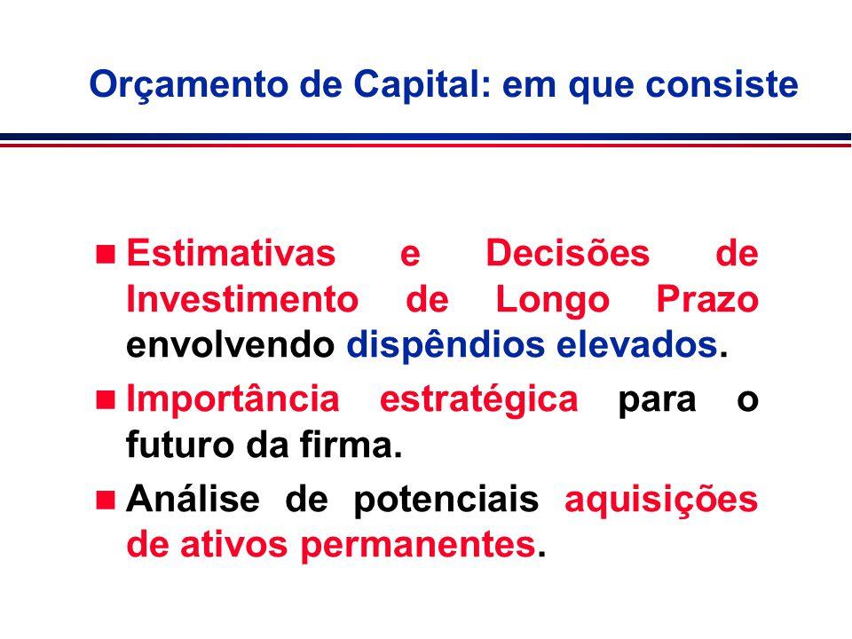 Orçamento de Capital: em que consiste