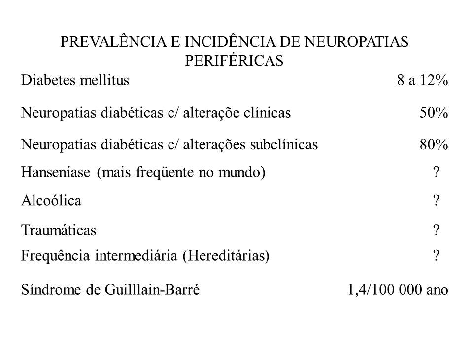 PREVALÊNCIA E INCIDÊNCIA DE NEUROPATIAS PERIFÉRICAS