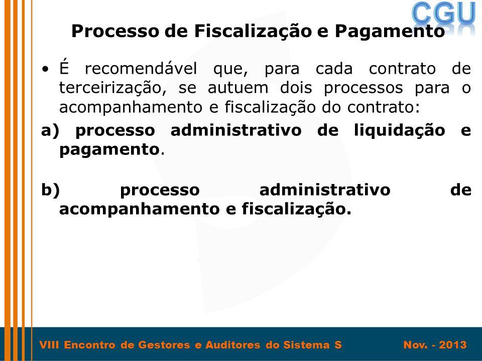 Processo de Fiscalização e Pagamento