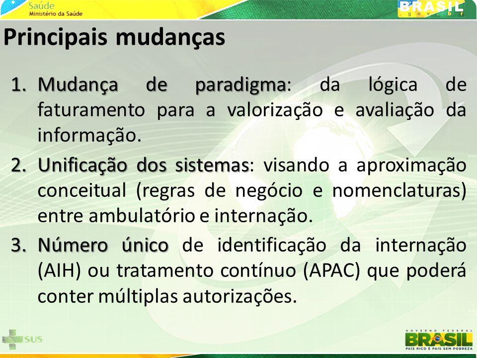 Principais mudanças Mudança de paradigma: da lógica de faturamento para a valorização e avaliação da informação.