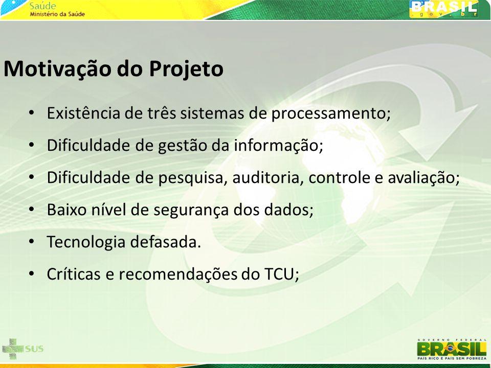 Motivação do Projeto Existência de três sistemas de processamento;
