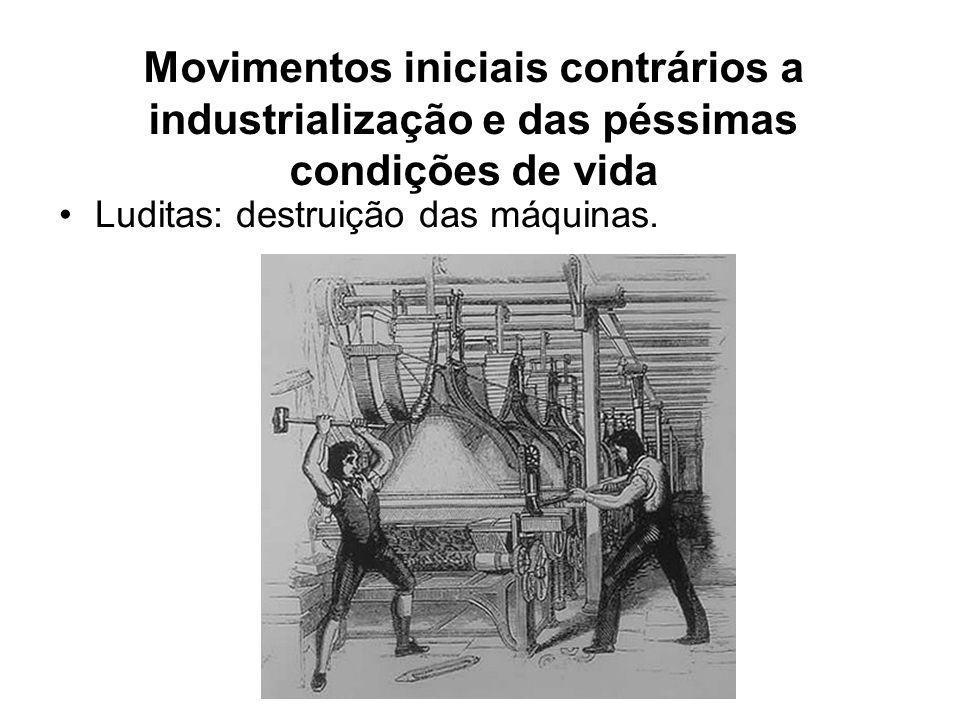 Movimentos iniciais contrários a industrialização e das péssimas condições de vida