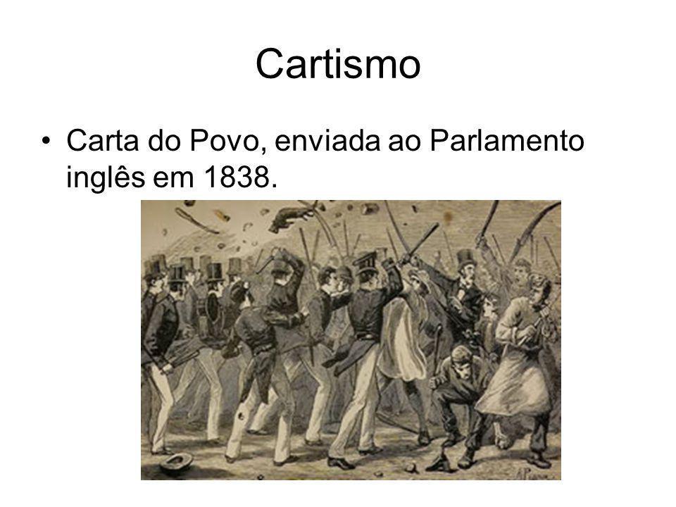 Cartismo Carta do Povo, enviada ao Parlamento inglês em 1838.