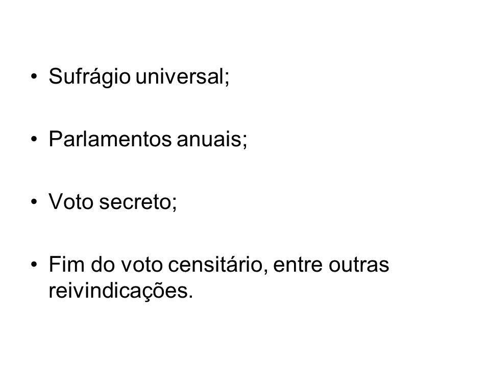 Sufrágio universal; Parlamentos anuais; Voto secreto; Fim do voto censitário, entre outras reivindicações.