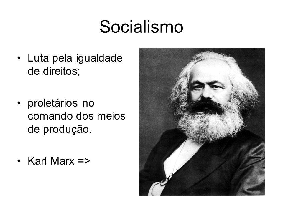 Socialismo Luta pela igualdade de direitos;