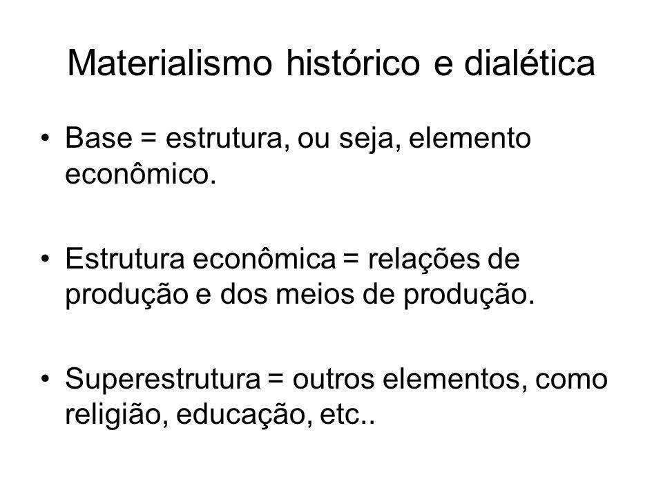 Materialismo histórico e dialética