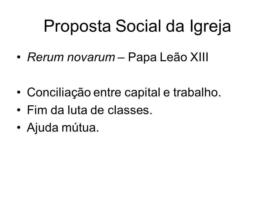Proposta Social da Igreja