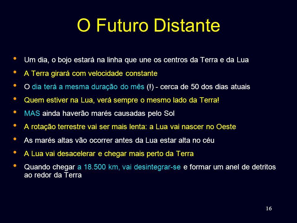 O Futuro Distante Um dia, o bojo estará na linha que une os centros da Terra e da Lua. A Terra girará com velocidade constante.