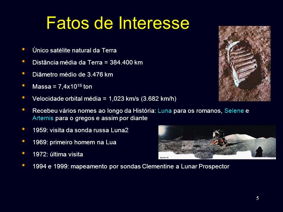 Fatos de Interesse Único satélite natural da Terra