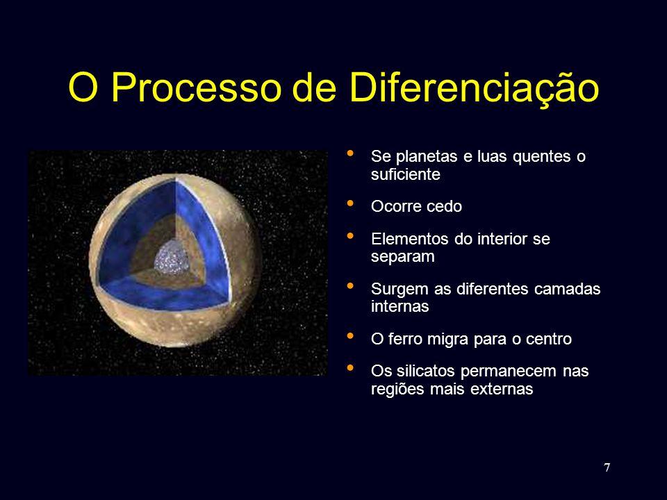 O Processo de Diferenciação