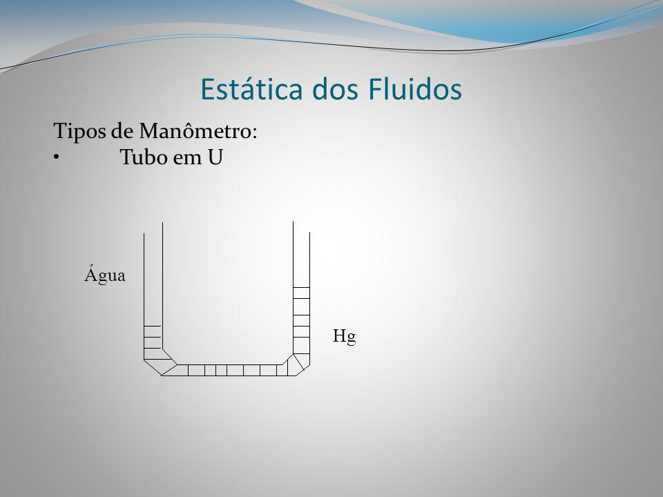 Estática dos Fluidos Tipos de Manômetro: Tubo em U Água Hg