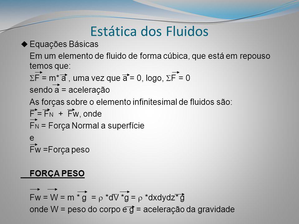 Estática dos Fluidos Equações Básicas
