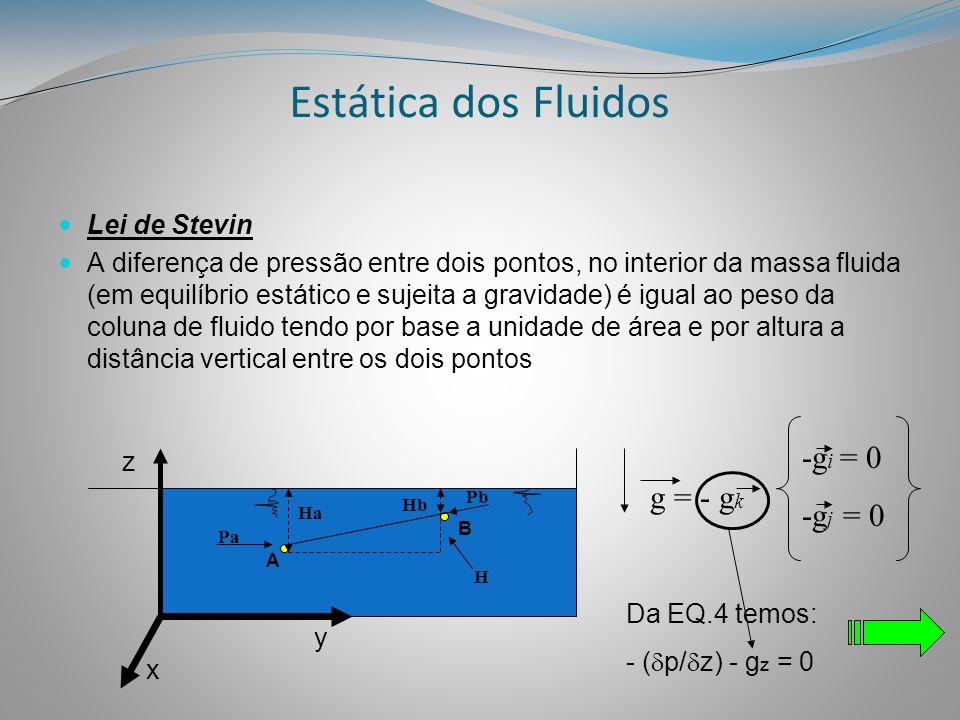 Estática dos Fluidos -gi = 0 -gj = 0 g = - gk Lei de Stevin