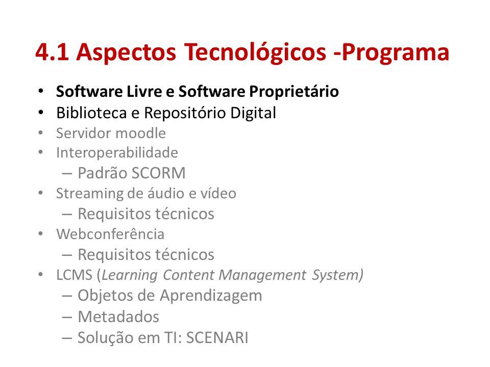 4.1 Aspectos Tecnológicos -Programa