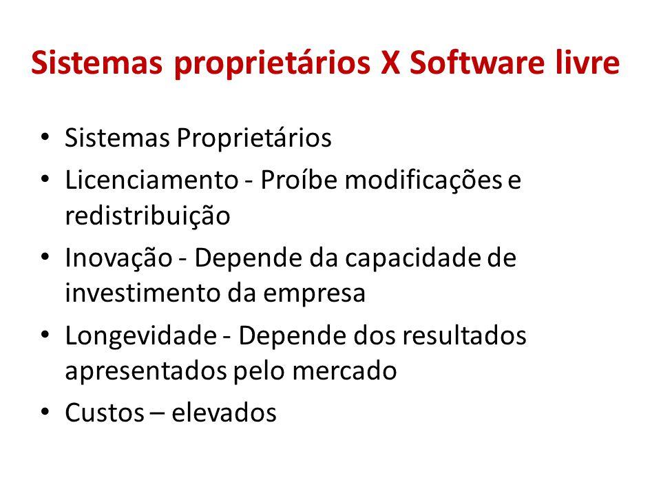 Sistemas proprietários X Software livre