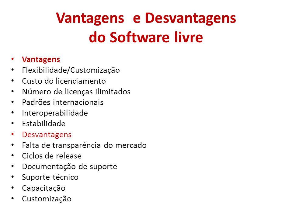 Vantagens e Desvantagens do Software livre
