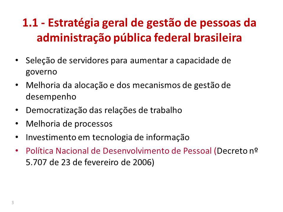 1.1 - Estratégia geral de gestão de pessoas da administração pública federal brasileira