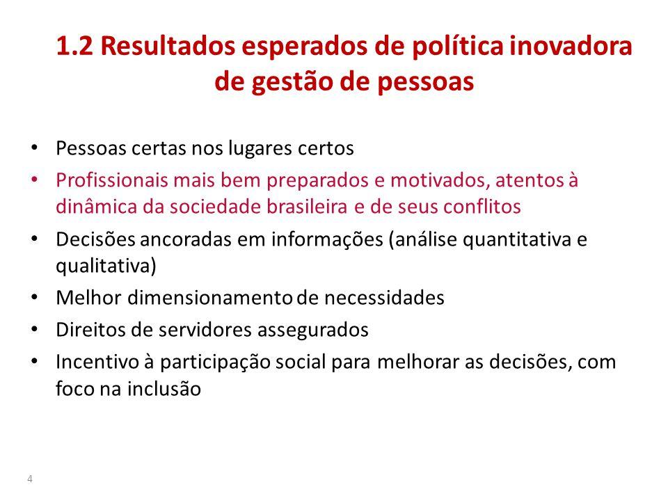 1.2 Resultados esperados de política inovadora de gestão de pessoas