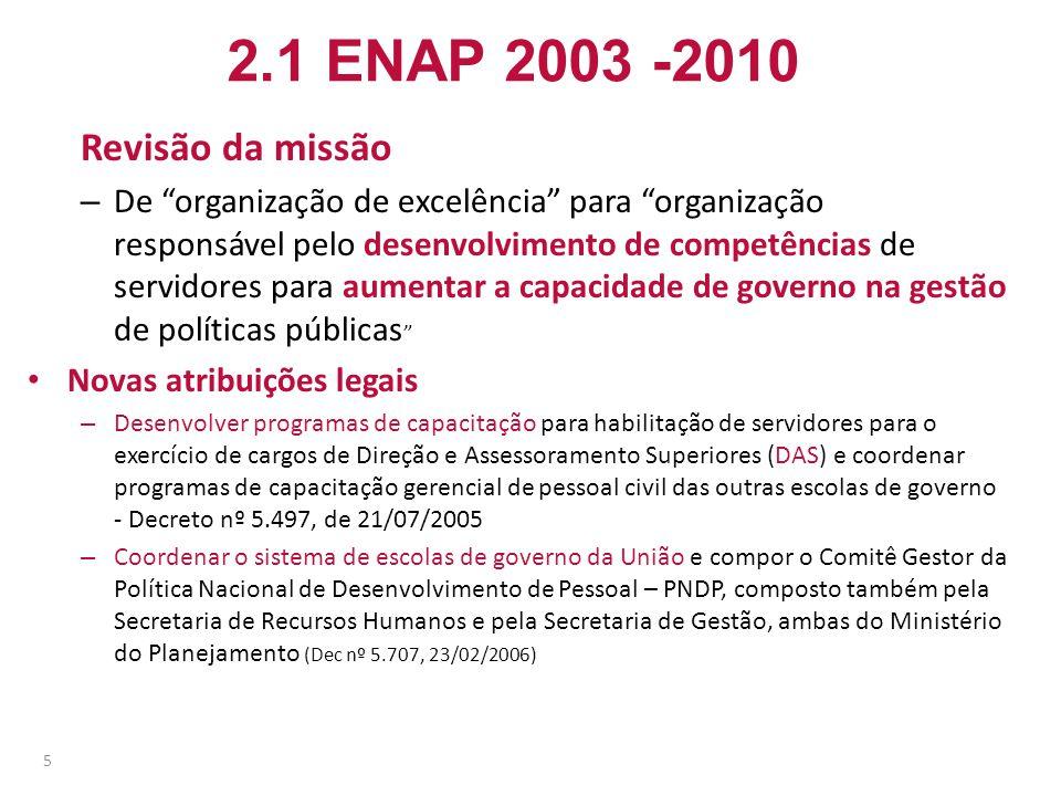 2.1 ENAP 2003 -2010 Revisão da missão