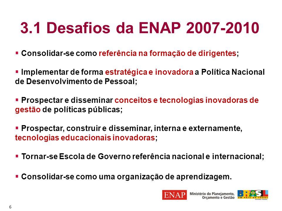 3.1 Desafios da ENAP 2007-2010 Consolidar-se como referência na formação de dirigentes;