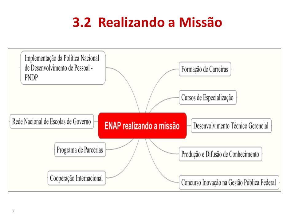 3.2 Realizando a Missão