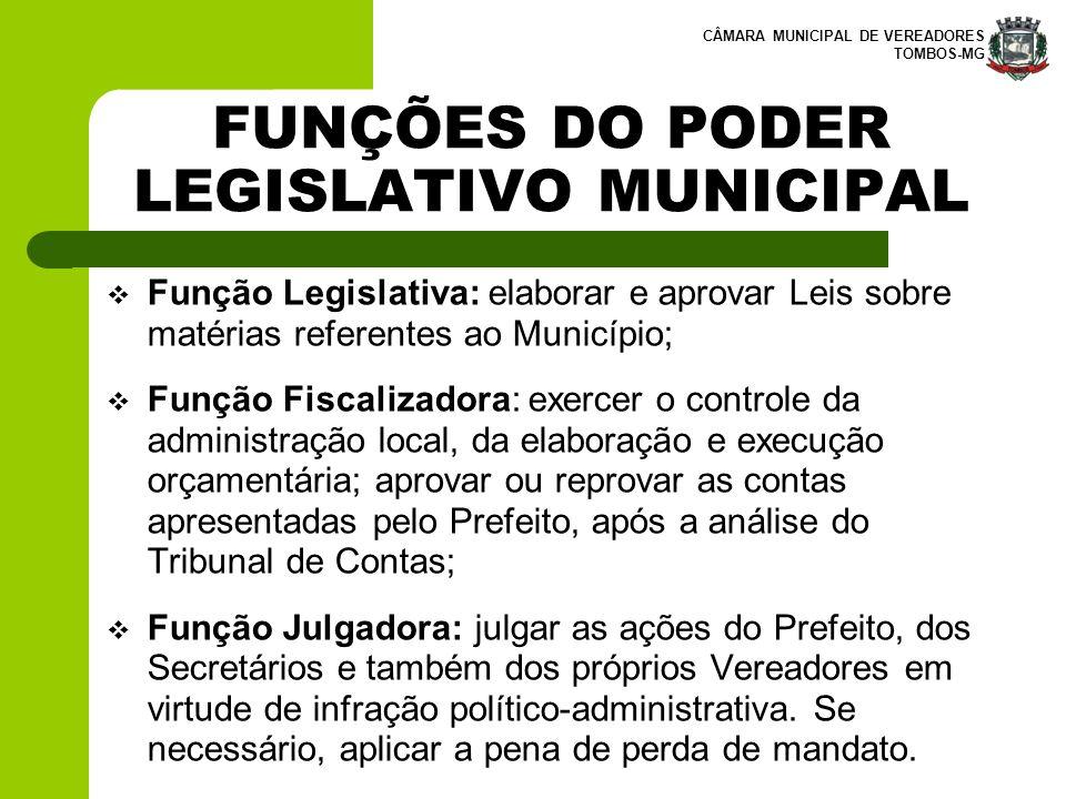 FUNÇÕES DO PODER LEGISLATIVO MUNICIPAL