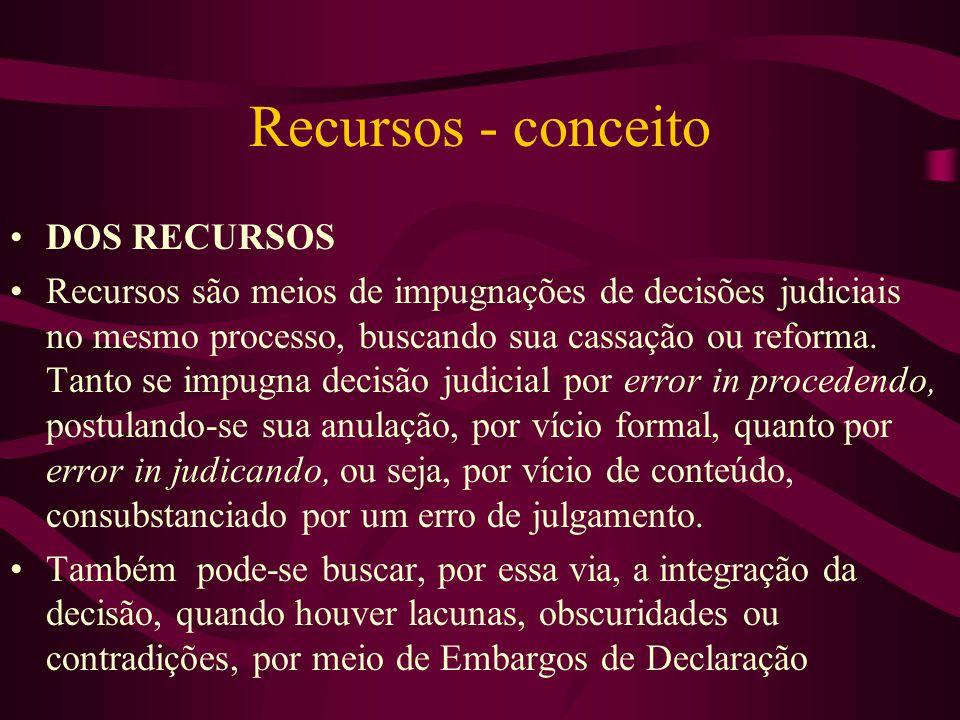 Recursos - conceito DOS RECURSOS