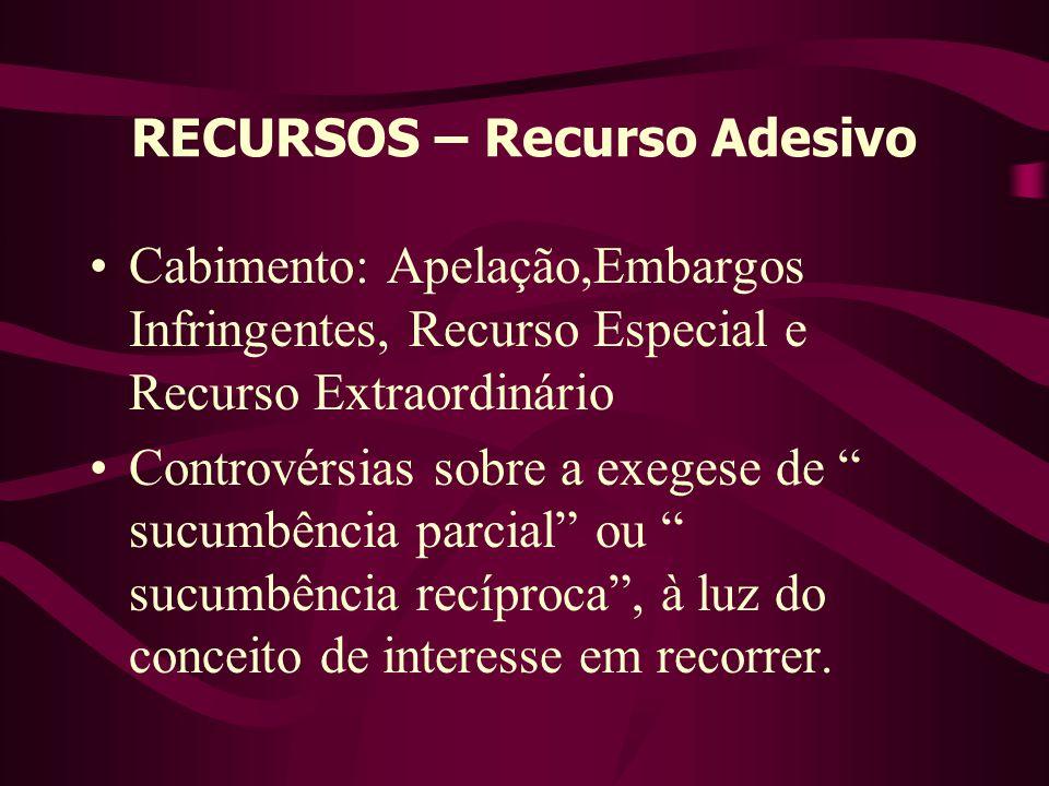 RECURSOS – Recurso Adesivo