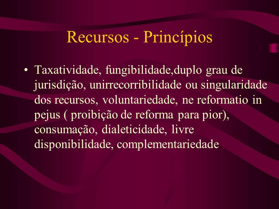 Recursos - Princípios