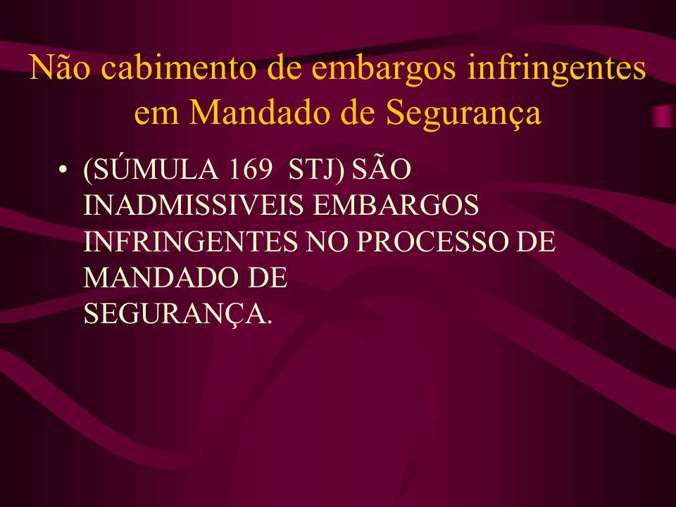 Não cabimento de embargos infringentes em Mandado de Segurança