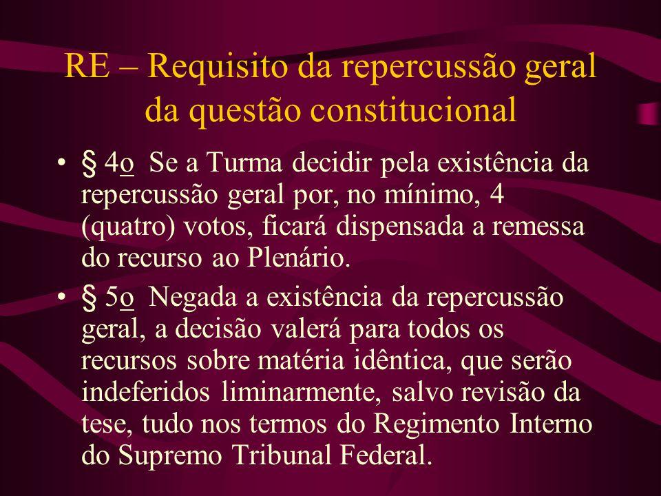 RE – Requisito da repercussão geral da questão constitucional