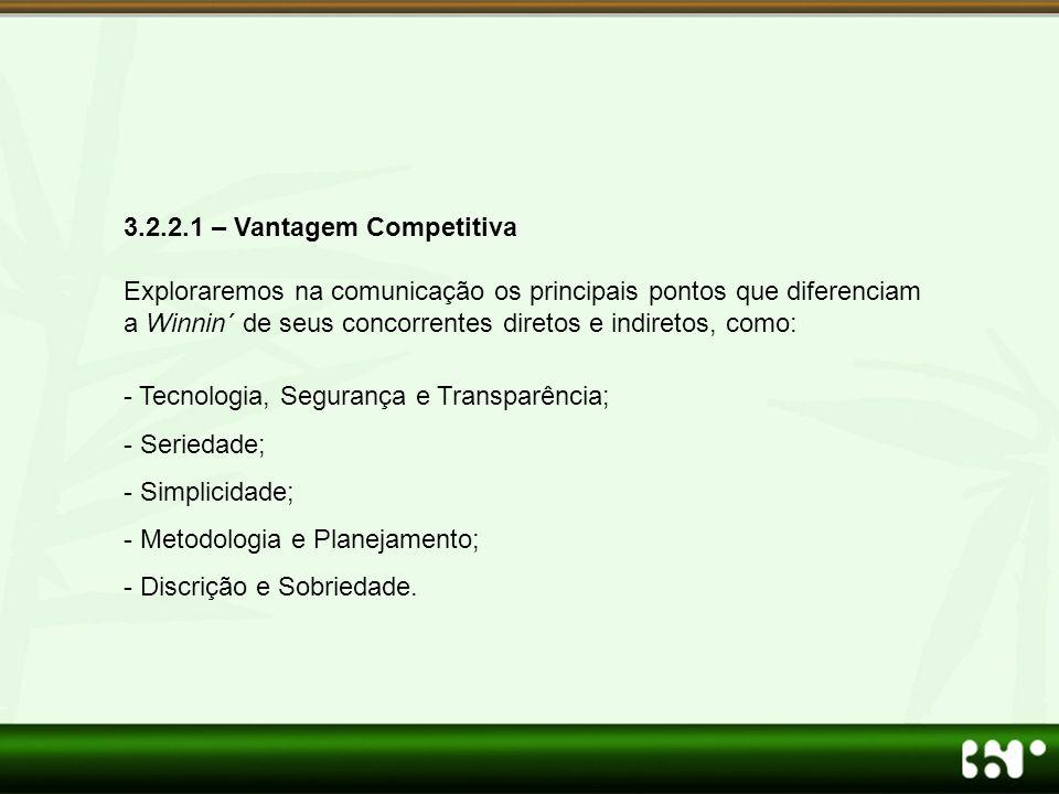 3.2.2.1 – Vantagem Competitiva