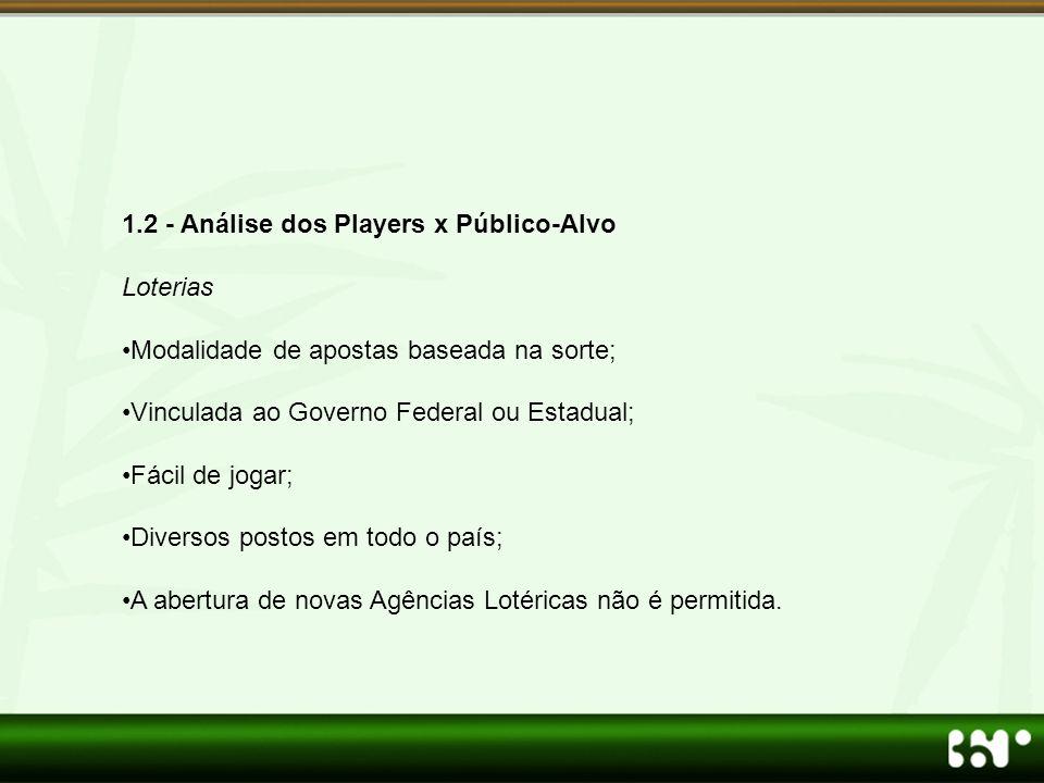 1.2 - Análise dos Players x Público-Alvo