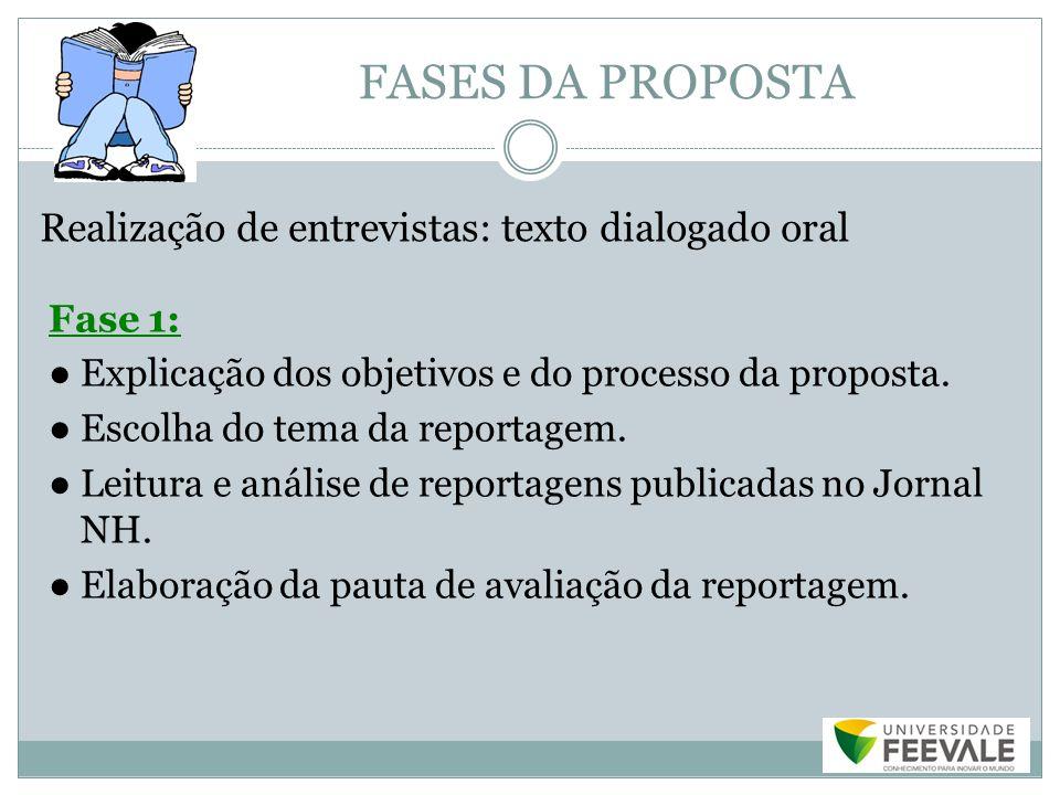 FASES DA PROPOSTA Realização de entrevistas: texto dialogado oral