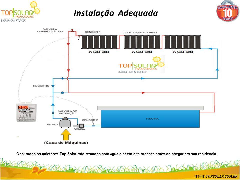 Instalação Adequada Obs: todos os coletores Top Solar, são testados com água e ar em alta pressão antes de chegar em sua residência.