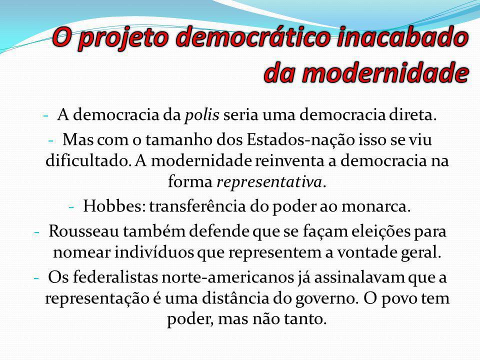 O projeto democrático inacabado da modernidade