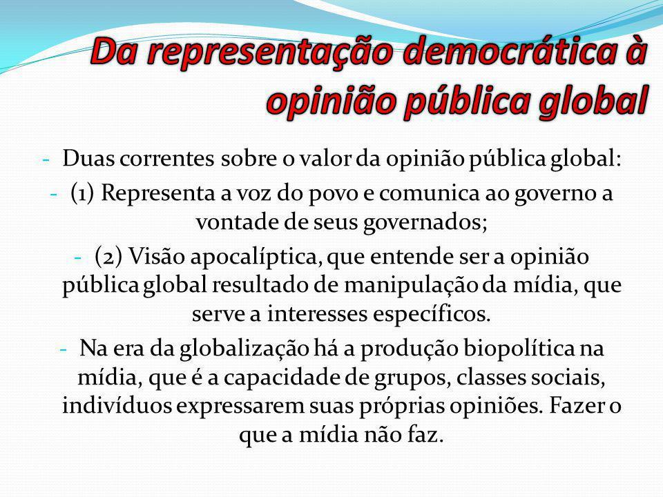 Da representação democrática à opinião pública global