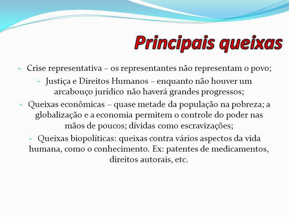 Crise representativa – os representantes não representam o povo;