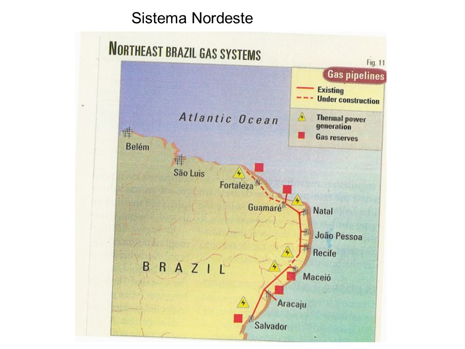 Sistema Nordeste