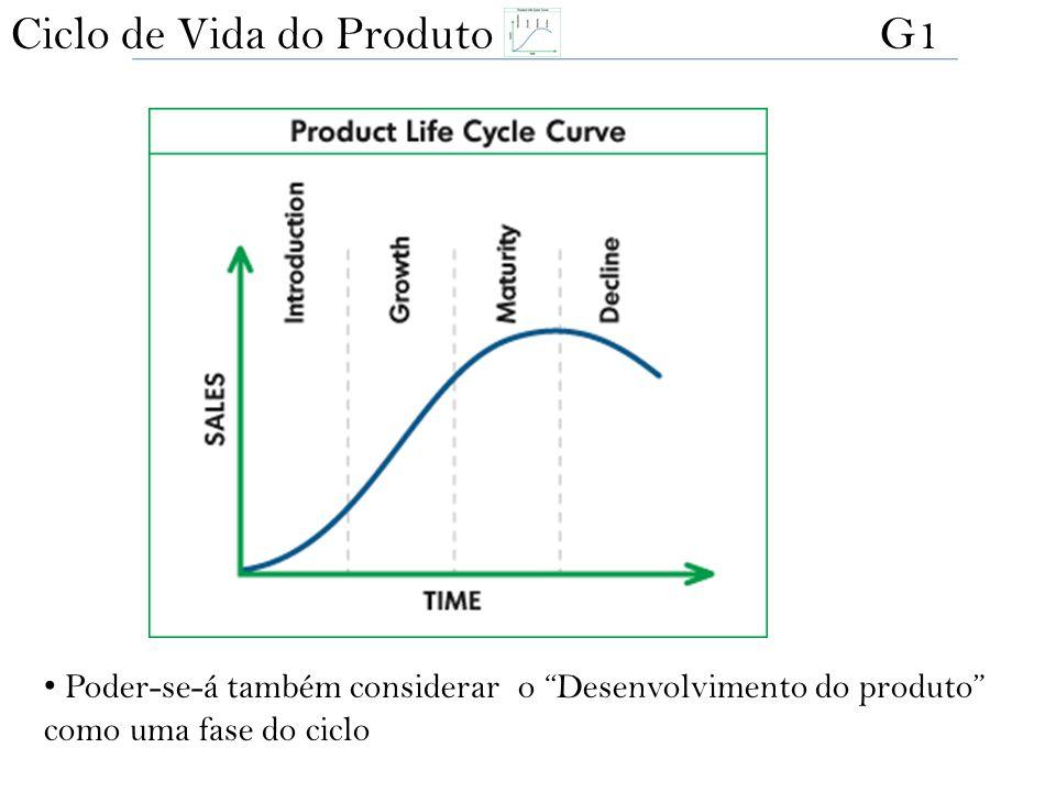 Ciclo de Vida do Produto G1