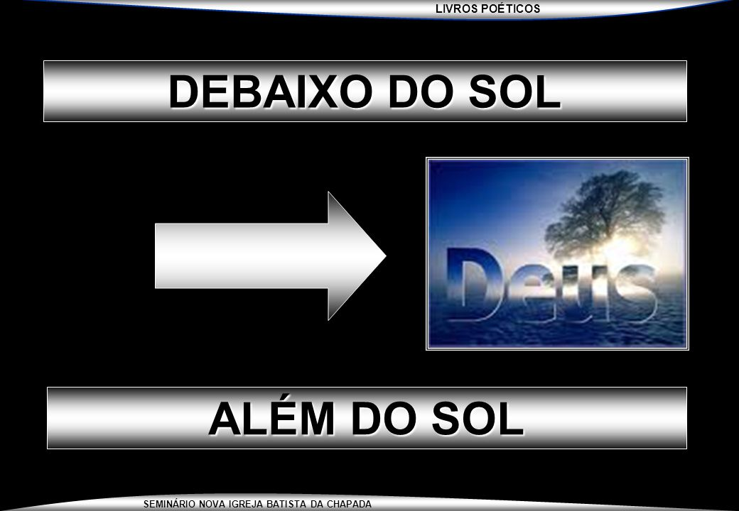 DEBAIXO DO SOL ALÉM DO SOL