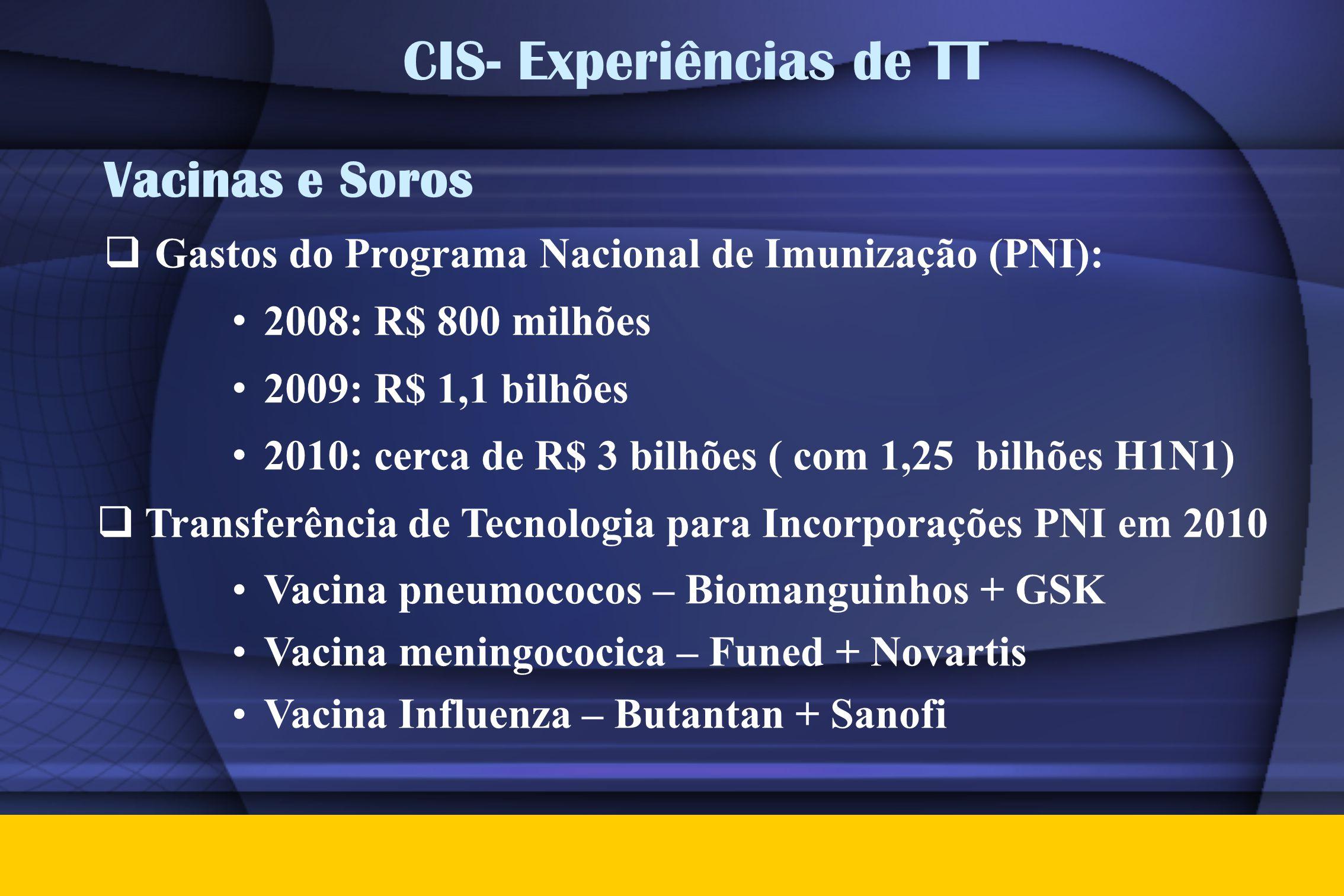 CIS- Experiências de TT