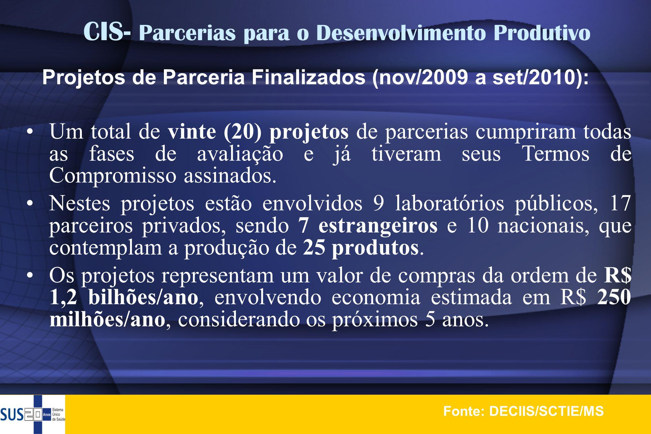 Projetos de Parceria Finalizados (nov/2009 a set/2010):