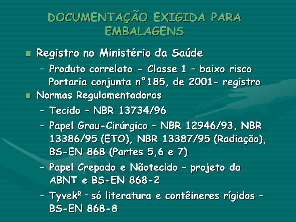 DOCUMENTAÇÃO EXIGIDA PARA EMBALAGENS